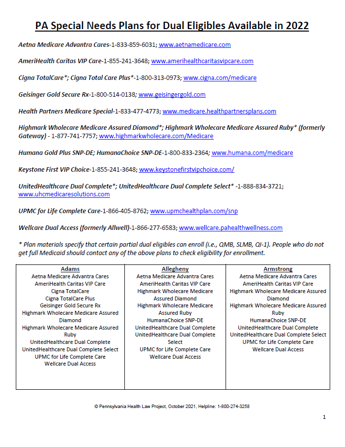 d snp listing 2022 thumbnail